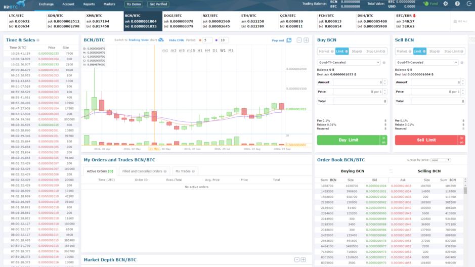 Screenshot einer Trading-Kurve.
