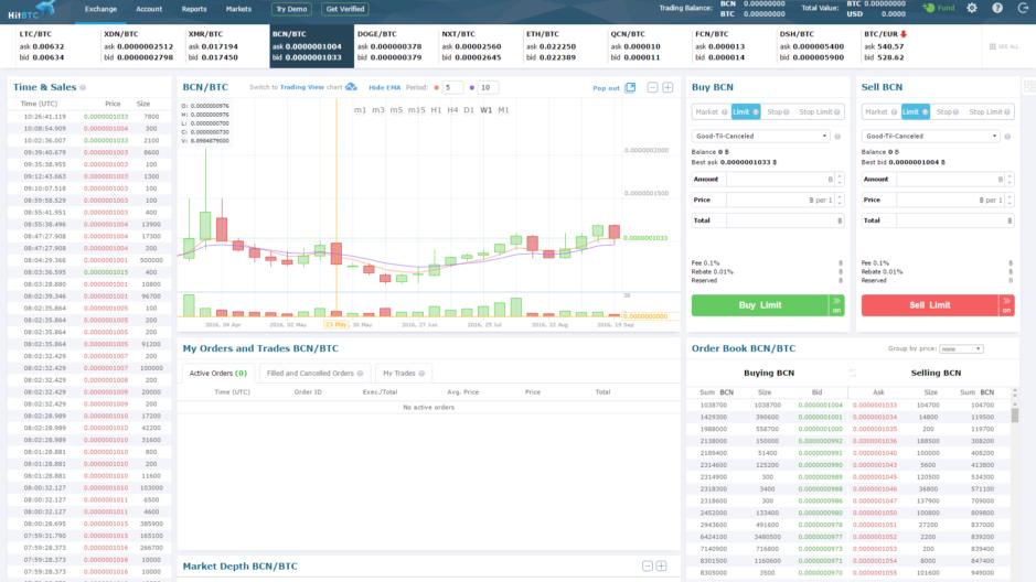 Capture d'écran d'une courbe de trading.