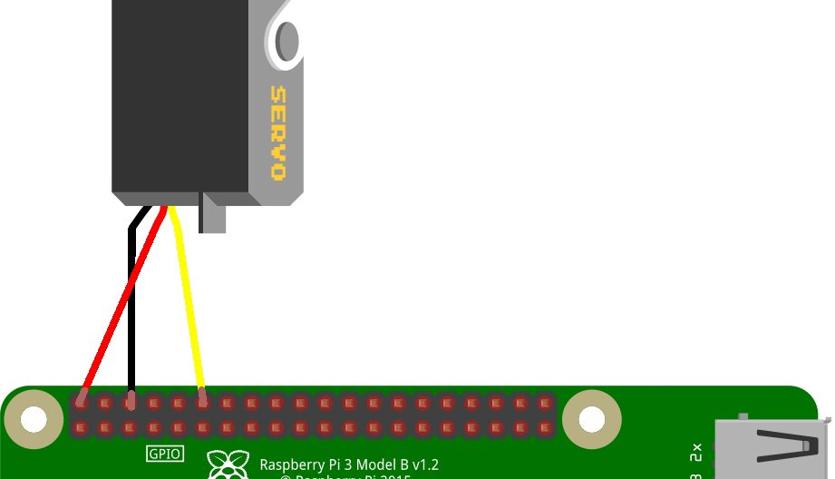 Assembly diagram of a servomotor on the Raspberry Pi